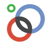 google+ circles for SEO results